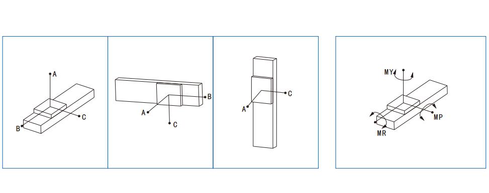 直线模组工作原理